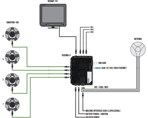 system-diagram-v1.7-2